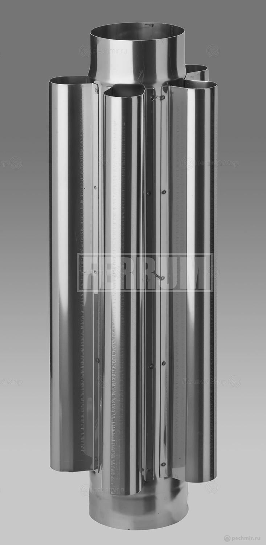 Дымоходы с конвектором требования по установке горизонтального дымохода